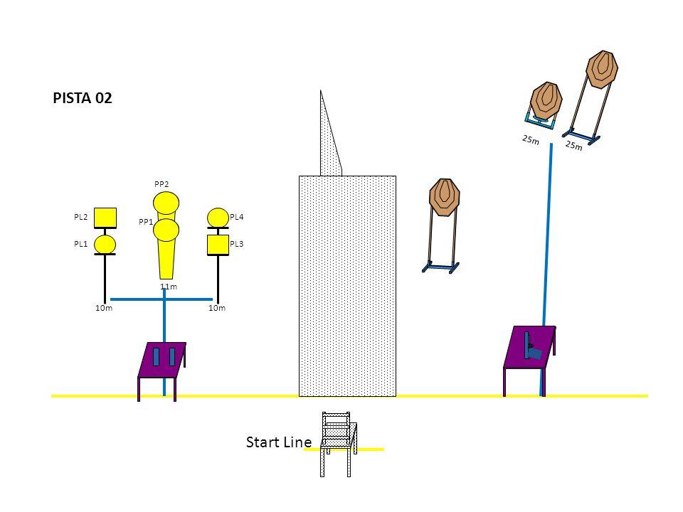 PP1 PP2 11m 10m PL1 PL2 PL3 PL4 25m Start Line PISTA 02
