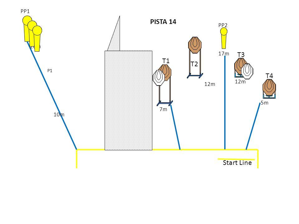 Start Line T1 T2 T3 T4 P1 20m 10m 7m 17m 12m 5m PP1 PP2 PISTA 14 12m