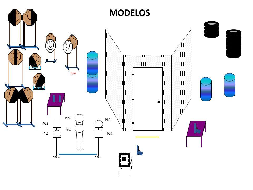 PP1 PP2 11m 10m PL1 PL2 PL3 PL4 MODELOS Falt Line T5 T1 5m