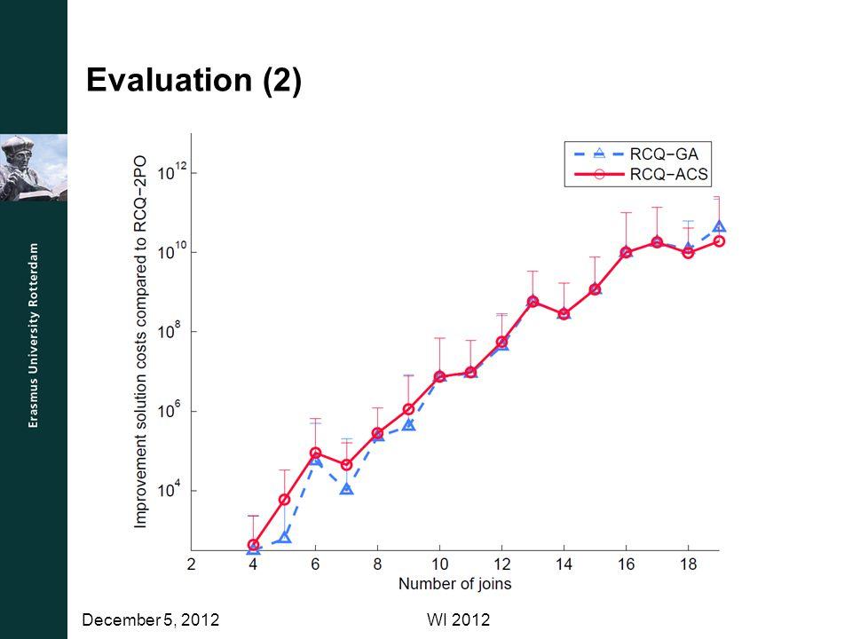 Evaluation (2) WI 2012December 5, 2012