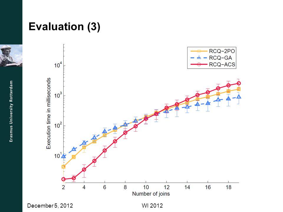 Evaluation (3) WI 2012December 5, 2012