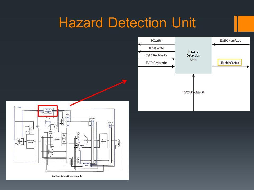 Hazard Detection Unit