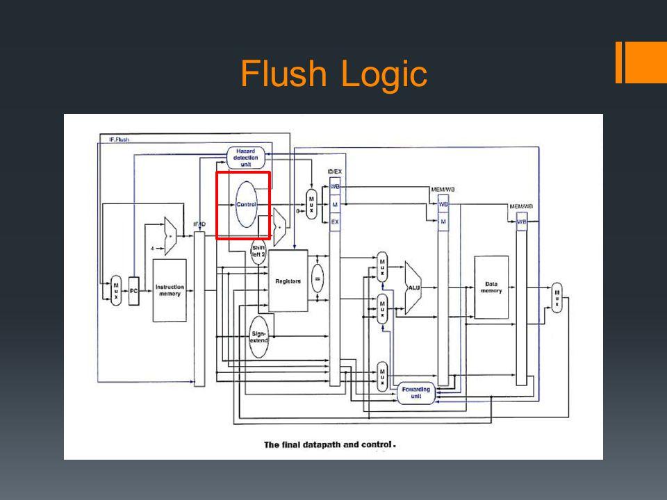 Flush Logic