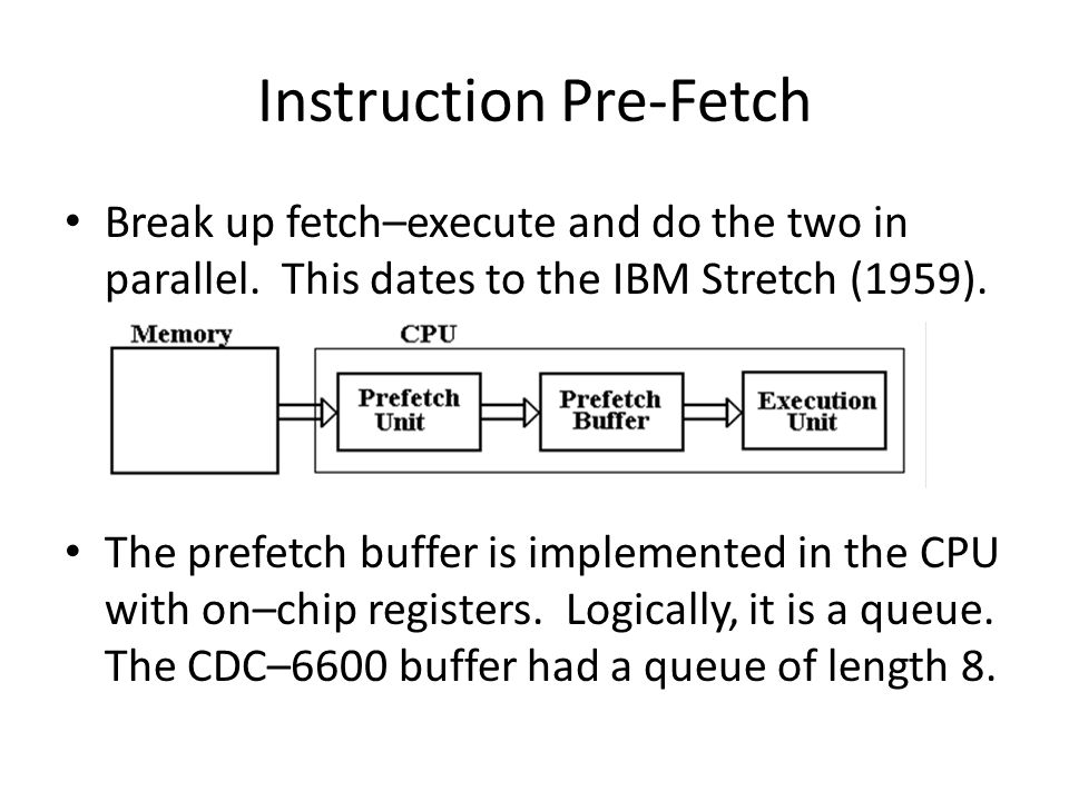 Instruction Pre-Fetch Break up fetch–execute and do the two in parallel. This dates to the IBM Stretch (1959). The prefetch buffer is implemented in t