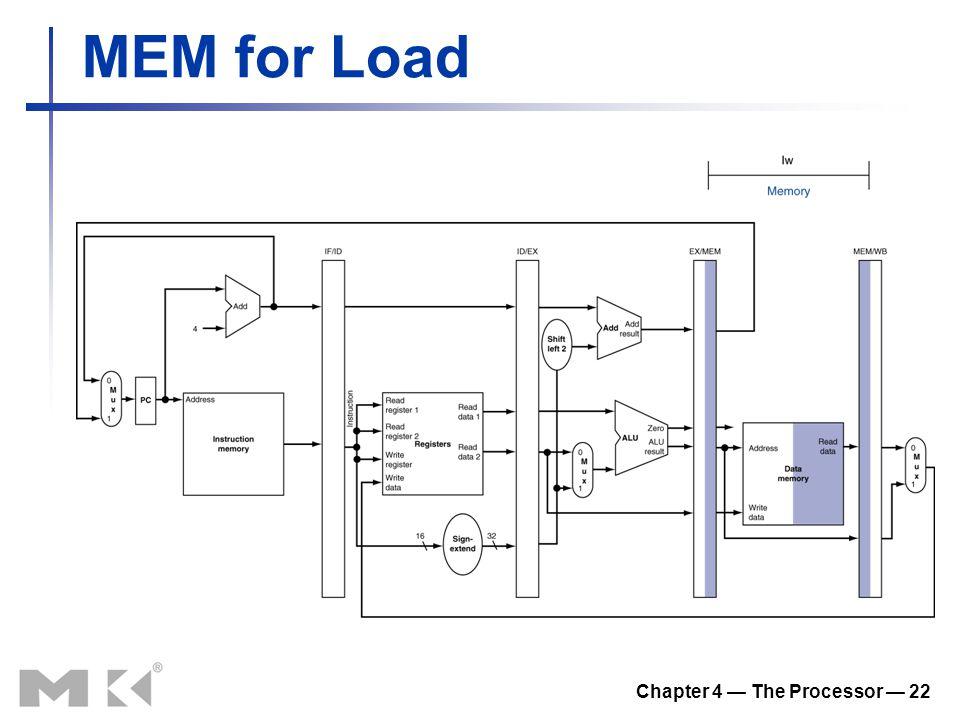 Chapter 4 — The Processor — 22 MEM for Load