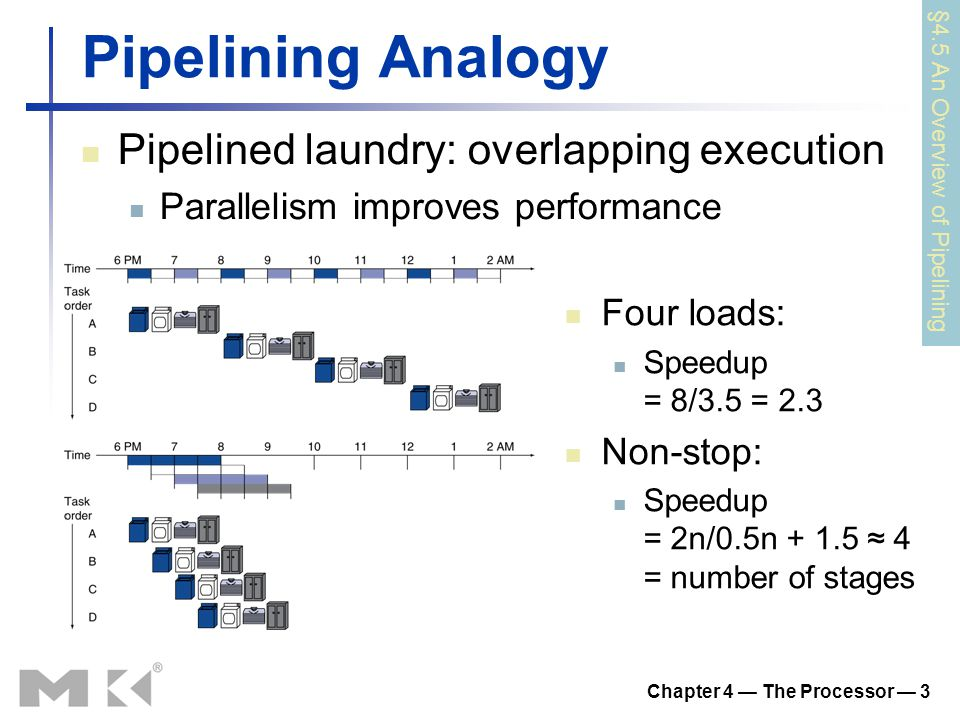Chapter 4 — The Processor — 3 Pipelining Analogy Pipelined laundry: overlapping execution Parallelism improves performance §4.5 An Overview of Pipelining Four loads: Speedup = 8/3.5 = 2.3 Non-stop: Speedup = 2n/0.5n + 1.5 ≈ 4 = number of stages