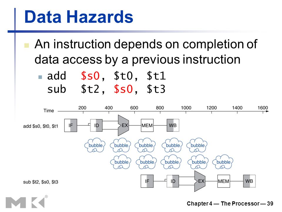 Chapter 4 — The Processor — 39 Data Hazards An instruction depends on completion of data access by a previous instruction add$s0, $t0, $t1 sub$t2, $s0, $t3