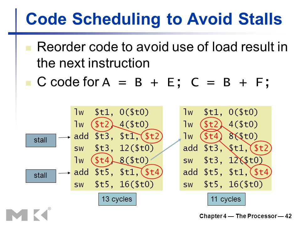 Chapter 4 — The Processor — 42 Code Scheduling to Avoid Stalls Reorder code to avoid use of load result in the next instruction C code for A = B + E; C = B + F; lw$t1, 0($t0) lw$t2, 4($t0) add$t3, $t1, $t2 sw$t3, 12($t0) lw$t4, 8($t0) add$t5, $t1, $t4 sw$t5, 16($t0) stall lw$t1, 0($t0) lw$t2, 4($t0) lw$t4, 8($t0) add$t3, $t1, $t2 sw$t3, 12($t0) add$t5, $t1, $t4 sw$t5, 16($t0) 11 cycles13 cycles
