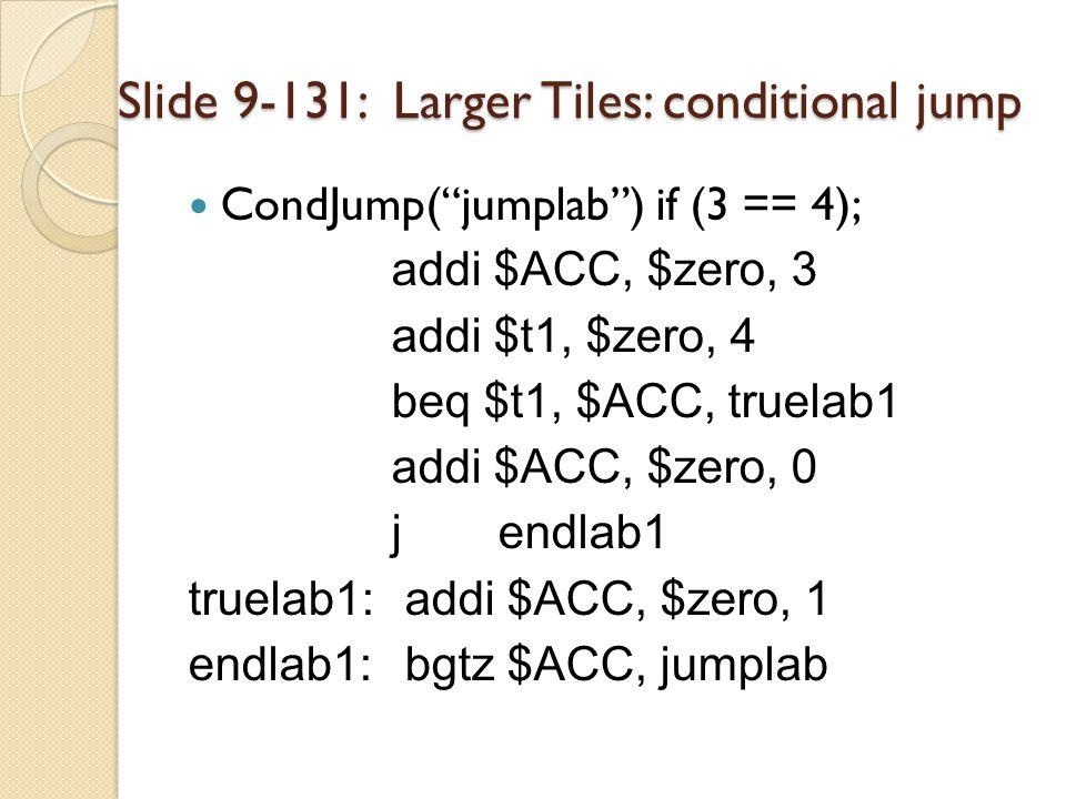 Slide 9-131: Larger Tiles: conditional jump CondJump( jumplab ) if (3 == 4); addi $ACC, $zero, 3 addi $t1, $zero, 4 beq $t1, $ACC, truelab1 addi $ACC, $zero, 0 jendlab1 truelab1: addi $ACC, $zero, 1 endlab1: bgtz $ACC, jumplab
