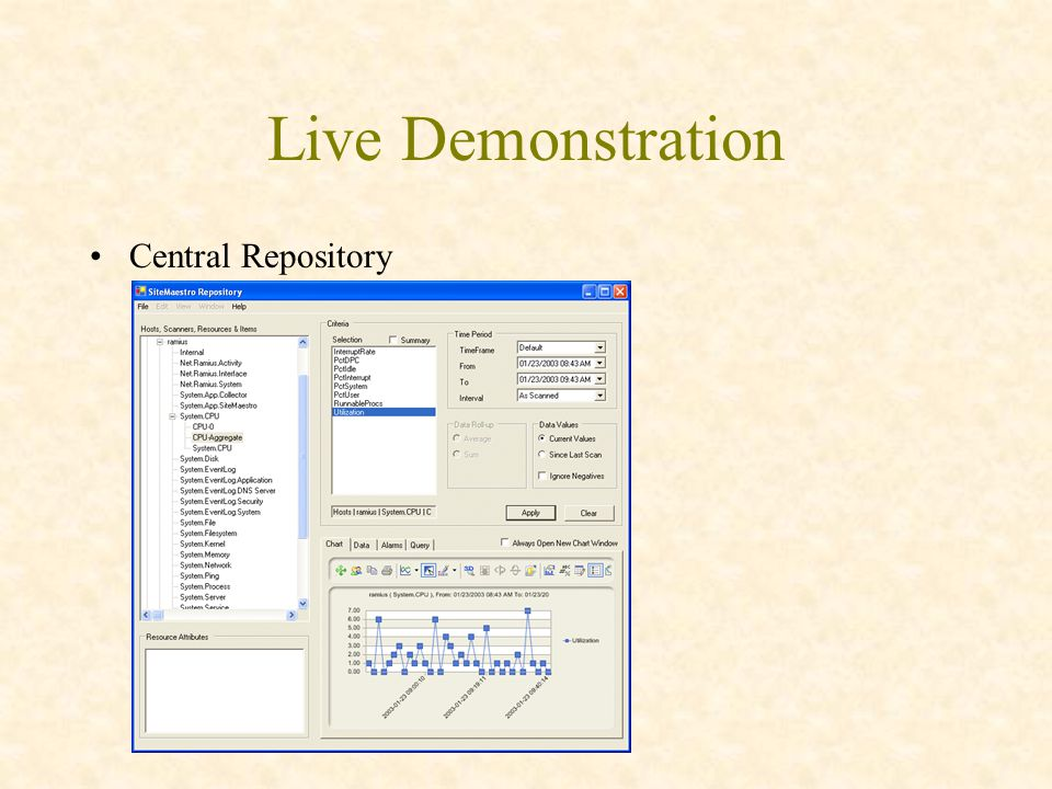 Live Demonstration Central Repository