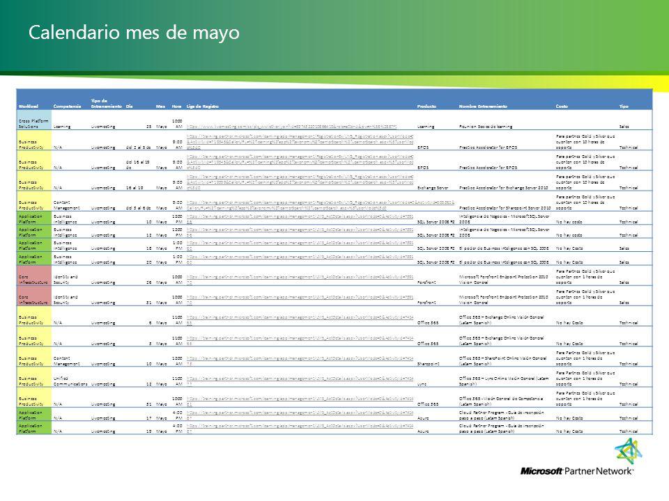 Calendario mes de mayo WorkloadCompetencia Tipo de EntrenamientoDíaMesHoraLiga de RegistroProductoNombre EntrenamientoCostoTipo Cross Platform SolutionsLearningLivemeeting25Mayo 10:00 AMhttps://www.livemeeting.com/cc/plc_wwlother/join id=5974322010866419&role=attend&pw=n%5B%2887FtLearningReunion Socios de learningSales Business ProductivityN/ALivemeetingdel 2 al 5 deMayo 9:00 AM https://training.partner.microsoft.com/learning/app/management/RegistrationEx/LMS_Registration.aspx UserMode=0 &ActivityId=719345&CallerURL=%2flearning%2fapp%2ftaxonomy%2flearnerSearch%2fLearnerSearch.aspx%3fUserMod e%3d0BPOSPractice Accelerator for BPOS Para partnes Gold y Silver que cuenten con 10 horas de soporteTechnical Business ProductivityN/ALivemeeting del 16 al 19 deMayo 9:00 AM https://training.partner.microsoft.com/learning/app/management/RegistrationEx/LMS_Registration.aspx UserMode=0 &ActivityId=719345&CallerURL=%2flearning%2fapp%2ftaxonomy%2flearnerSearch%2fLearnerSearch.aspx%3fUserMod e%3d0BPOSPractice Accelerator for BPOS Para partnes Gold y Silver que cuenten con 10 horas de soporteTechnical Business ProductivityN/ALivemeeting16 al 19Mayo 9:00 AM https://training.partner.microsoft.com/learning/app/management/RegistrationEx/LMS_Registration.aspx UserMode=0 &ActivityId=719359&CallerURL=%2flearning%2fapp%2ftaxonomy%2flearnerSearch%2fLearnerSearch.aspx%3fUserMod e%3d0Exchange ServerPractice Accelerator for Exchange Server 2010 Para partnes Gold y Silver que cuenten con 10 horas de soporteTechnical Business Productivity Content ManagementLivemeetingdel 3 al 6 deMayo 9:00 AM https://training.partner.microsoft.com/learning/app/management/RegistrationEx/LMS_Registration.aspx UserMode=0&ActivityId=595362& CallerURL=%2flearning%2fapp%2ftaxonomy%2flearnerSearch%2fLearnerSearch.aspx%3fUserMode%3d0Practice Accelerator for Sharepoint Server 2010 Para partnes Gold y Silver que cuenten con 10 horas de soporteTechnical Application Platform Business IntelligenceLivemeeting10Mayo 12:00 PM http
