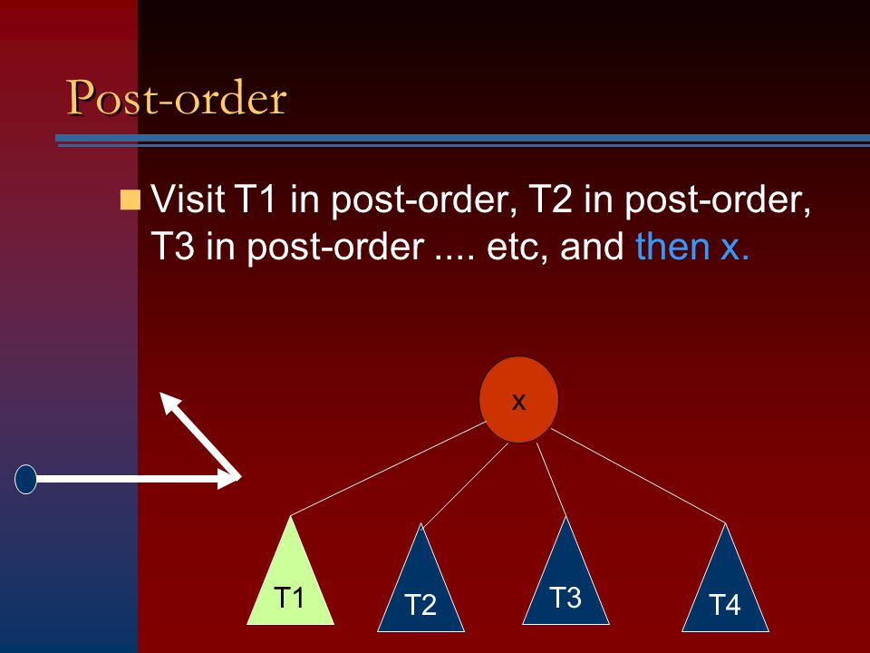 Post-order Visit T1 in post-order, T2 in post-order, T3 in post-order....
