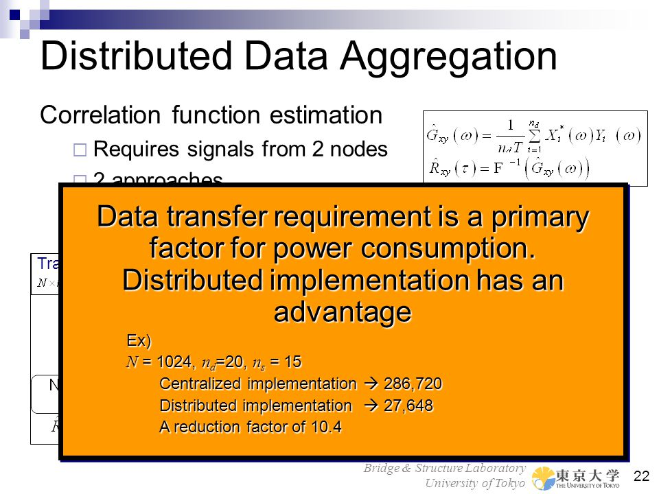 Bridge & Structure Laboratory University of Tokyo 22 Correlation function estimation  Requires signals from 2 nodes  2 approaches  Centralized implementation O(N · n d · n s )  Distributed implementation O( N(n d +n s )) Distributed Data Aggregation Transmission Data transfer requirement is a primary factor for power consumption.