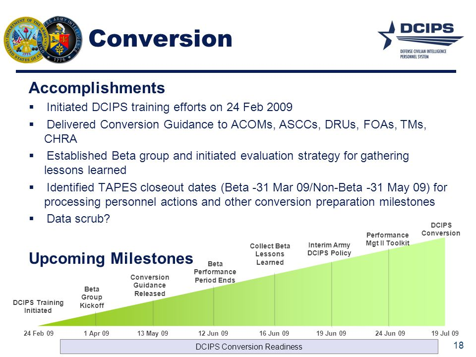 Conversion Accomplishments  Initiated DCIPS training efforts on 24 Feb 2009  Delivered Conversion Guidance to ACOMs, ASCCs, DRUs, FOAs, TMs, CHRA 