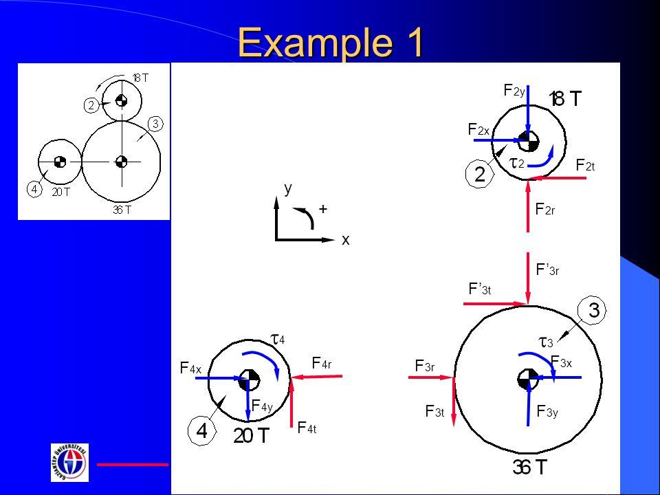Gaziantep University 9 Example 1 F' 3t F' 3r F 3x F 3y F 3t F 3r F 4t F 4r F 2r F 2t F 2x F 2y F 4x F 4y 44 22 x y + 33