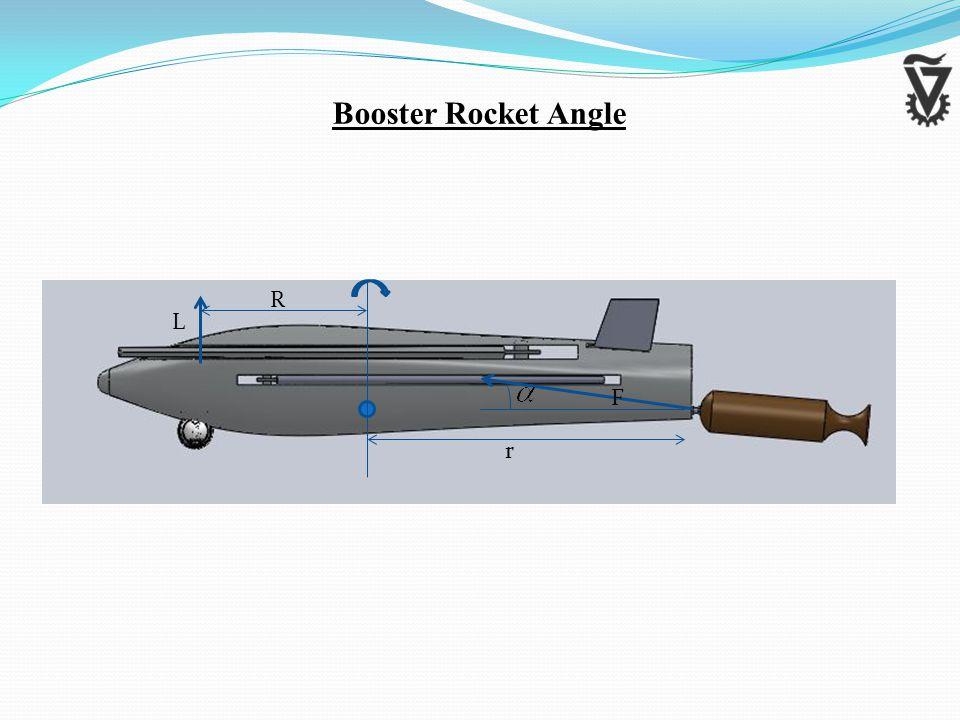 r L F R Booster Rocket Angle