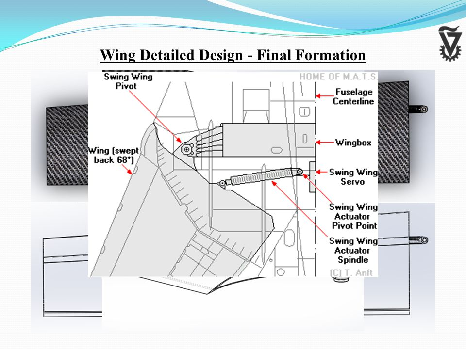 Wing Detailed Design - Final Formation