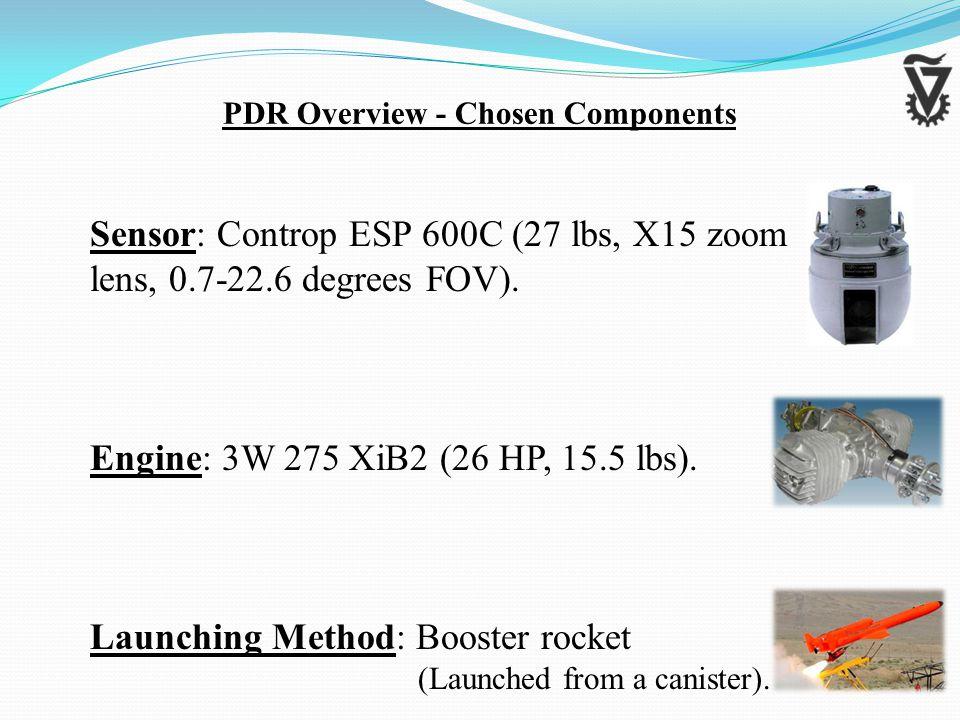 PDR Overview - Chosen Components Sensor: Controp ESP 600C (27 lbs, X15 zoom lens, 0.7-22.6 degrees FOV).