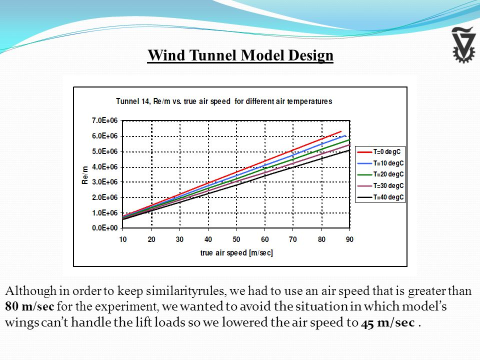 Wind Tunnel Model Design Although in order to keep similarityrules, we had to use an air speed that is greater than 80 m/sec for the experiment, we wanted to avoid the situation in which model's wings can't handle the lift loads so we lowered the air speed to 45 m/sec.