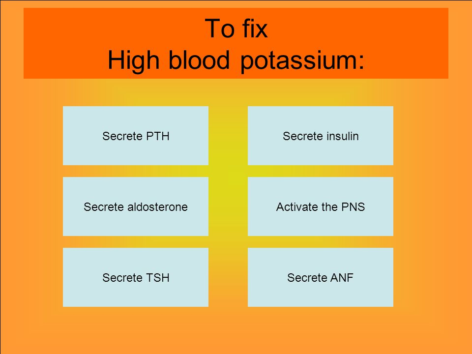 To fix High blood potassium: Secrete PTH Secrete aldosterone Secrete TSHSecrete ANF Activate the PNS Secrete insulin