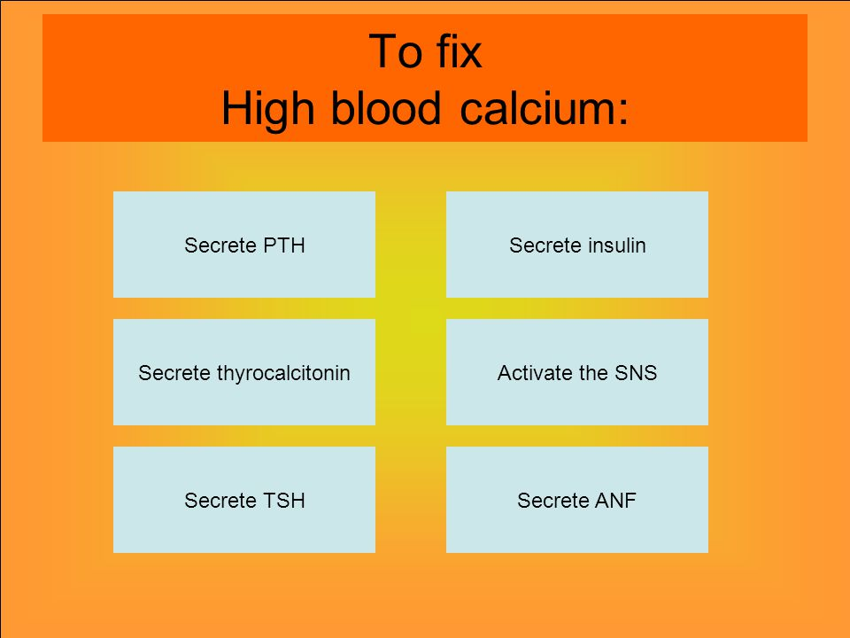 To fix High blood calcium: Secrete PTH Secrete thyrocalcitonin Secrete TSHSecrete ANF Activate the SNS Secrete insulin