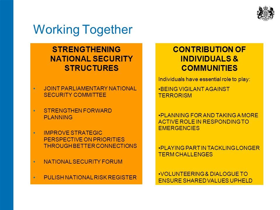 Working Together STRENGTHENING NATIONAL SECURITY STRUCTURES JOINT PARLIAMENTARY NATIONAL SECURITY COMMITTEE STRENGTHEN FORWARD PLANNING IMPROVE STRATE