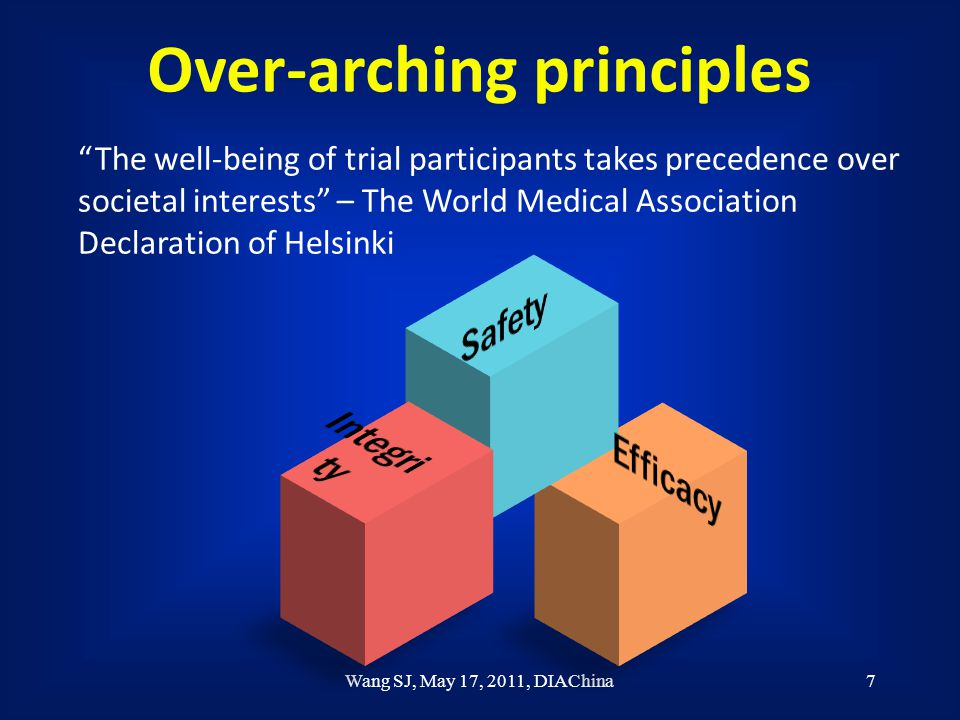 Wang SJ, May 17, 2011, DIAChina7 Over-arching principles The well-being of trial participants takes precedence over societal interests – The World Medical Association Declaration of Helsinki