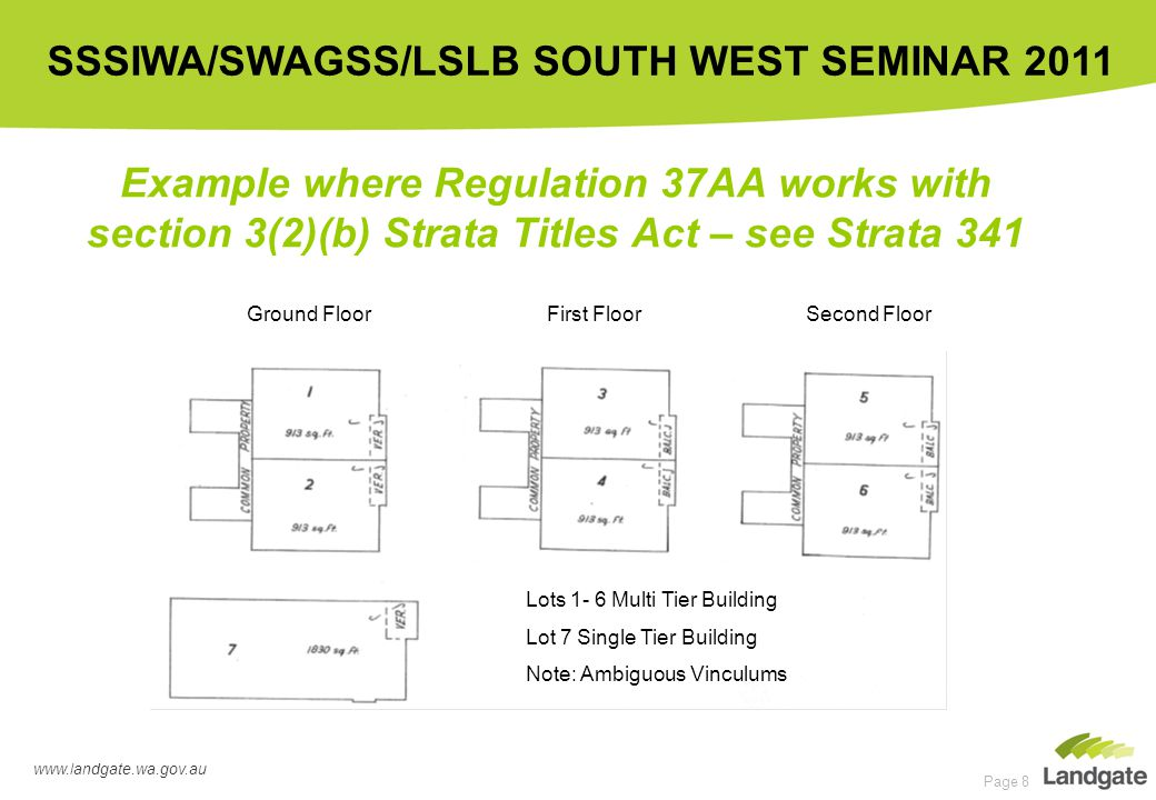 www.landgate.wa.gov.au SSSIWA/SWAGSS/LSLB SOUTH WEST SEMINAR 2011 Page 8 Example where Regulation 37AA works with section 3(2)(b) Strata Titles Act –