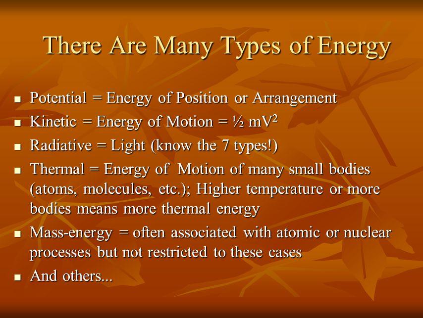 Physics Key Ideas for Astronomy Spectroscopy Spectroscopy Kirchhoff's Laws Kirchhoff's Laws Bohr Model Bohr Model Protons, Electrons, Neutrons Protons, Electrons, Neutrons Quantized Energy Levels Quantized Energy Levels Emission, Absorption and Ionization Emission, Absorption and Ionization