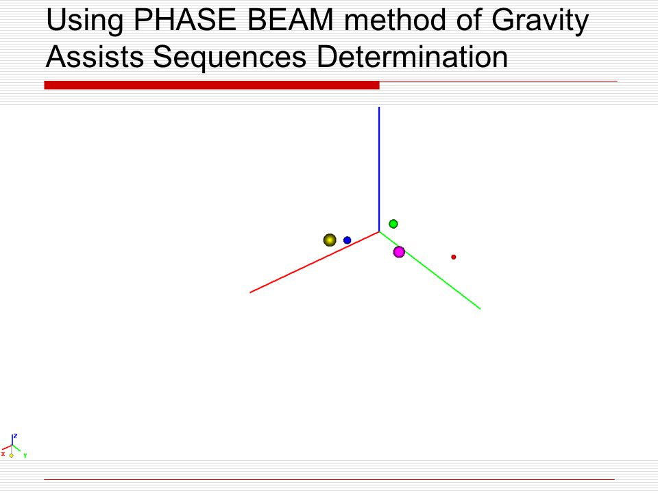 Using PHASE BEAM method of Gravity Assists Sequences Determination
