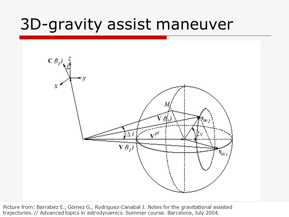 3D-gravity assist maneuver Picture from: Barrabéz E., Gómez G., Rodríguez-Canabal J.