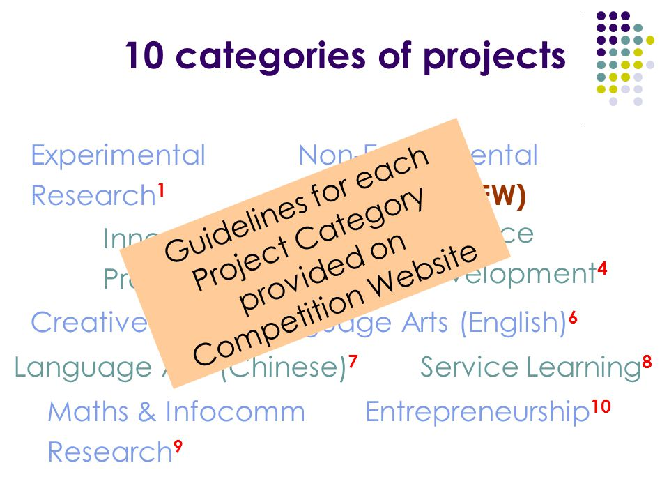 10 categories of projects Experimental Research 1 Non-Experimental Research 2 (NEW) Innovation & Problem-Solving 3 Resource Development 4 Creative Arts 5 Language Arts (English) 6 Language Arts (Chinese) 7 Service Learning 8 Maths & Infocomm Research 9 Guidelines for each Project Category provided on Competition Website Entrepreneurship 10