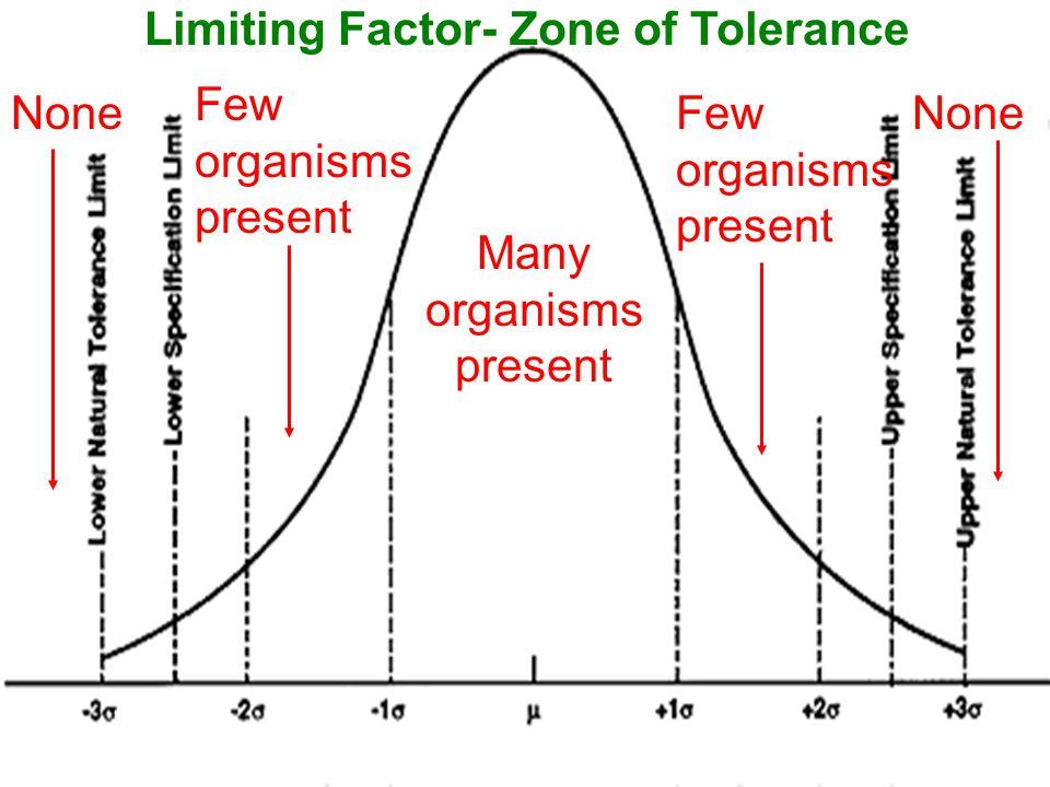 Many organisms present Few organisms present None Limiting Factor- Zone of Tolerance