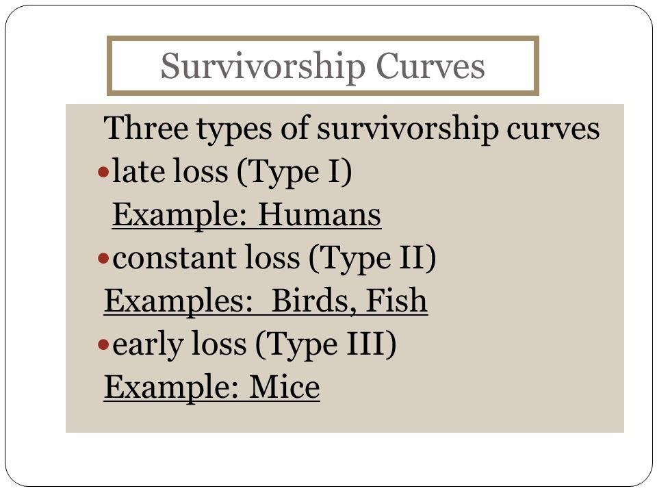 Survivorship Curves Three types of survivorship curves late loss (Type I) Example: Humans constant loss (Type II) Examples: Birds, Fish early loss (Ty