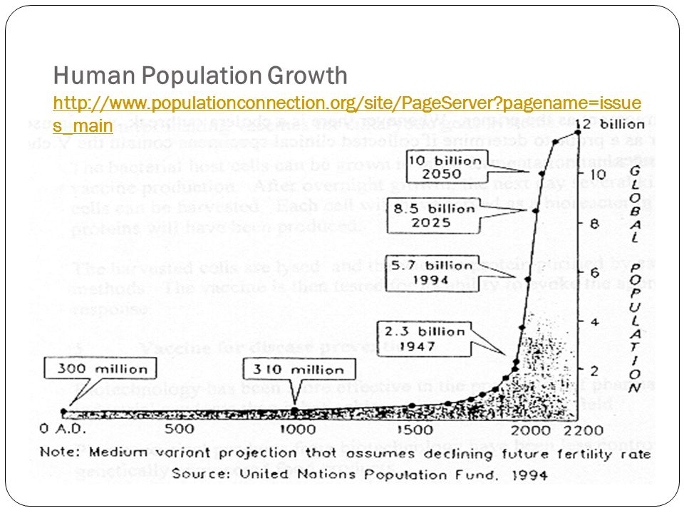 Human Population Growth http://www.populationconnection.org/site/PageServer?pagename=issue s_main http://www.populationconnection.org/site/PageServer?