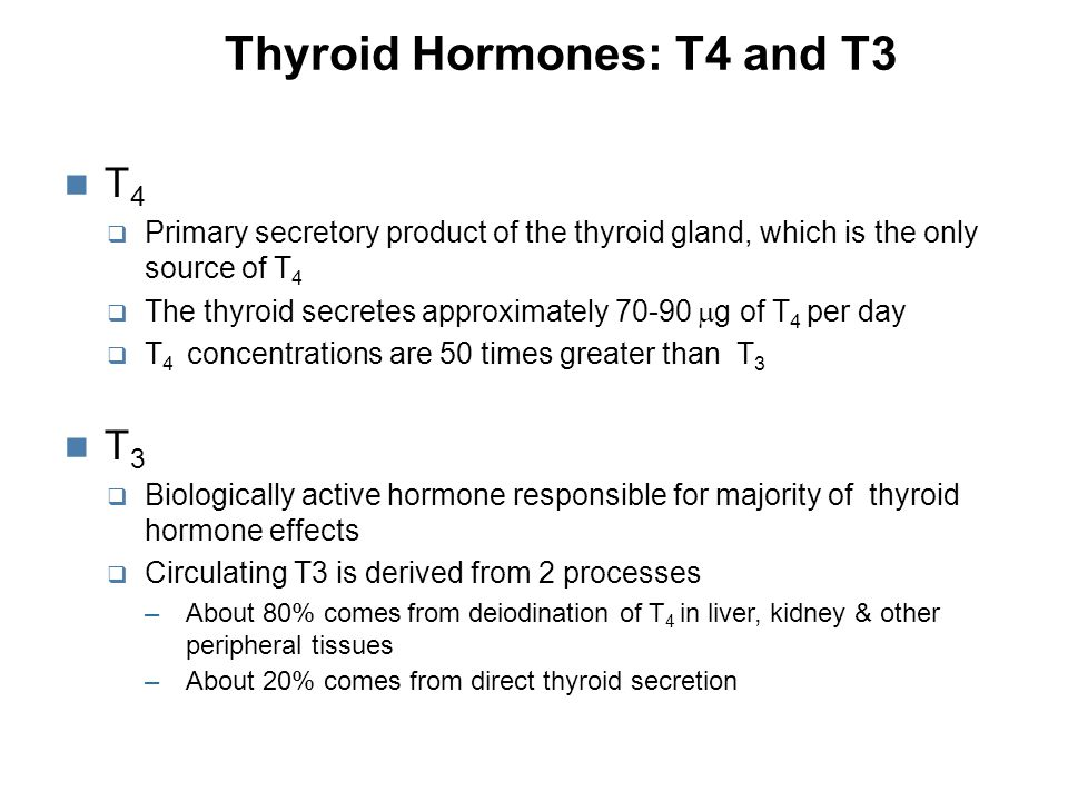Interpretation of Thyroid function tests