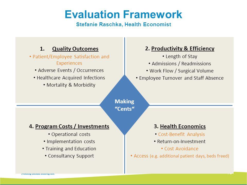Evaluation Framework Stefanie Raschka, Health Economist 15 3. Health Economics Cost-Benefit Analysis Return-on-Investment Cost Avoidance Access (e.g.