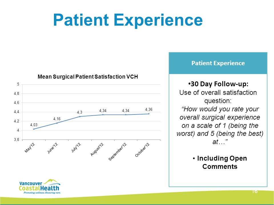 """Patient Experience 16 Patient Experience 30 Day Follow-up: Use of overall satisfaction question: """"How would you rate your overall surgical experience"""