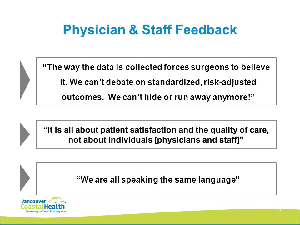 17 Physician & Staff Feedback The way the data is collected forces surgeons to believe it.
