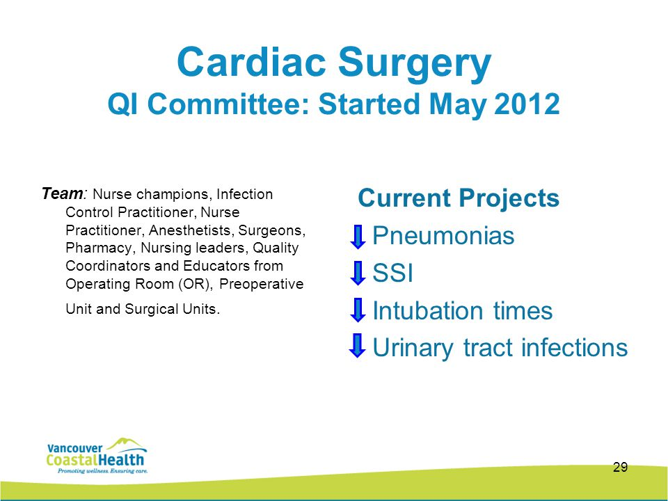 Cardiac Surgery QI Committee: Started May 2012 Team: Nurse champions, Infection Control Practitioner, Nurse Practitioner, Anesthetists, Surgeons, Pharmacy, Nursing leaders, Quality Coordinators and Educators from Operating Room (OR), Preoperative Unit and Surgical Units.