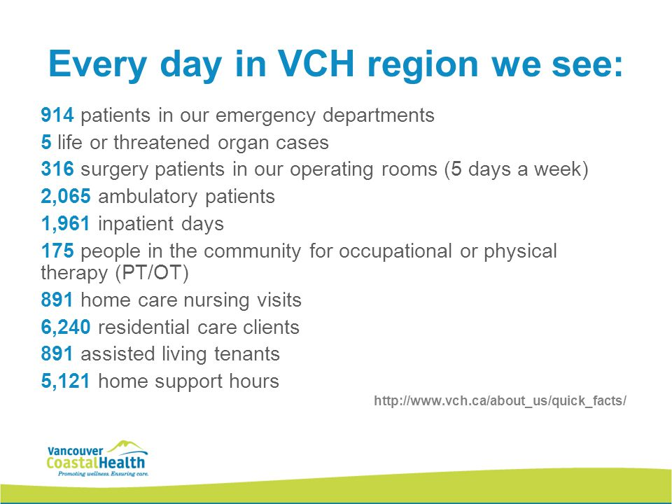 Every day in VCH region we see: 914 patients in our emergency departments 5 life or threatened organ cases 316 surgery patients in our operating rooms
