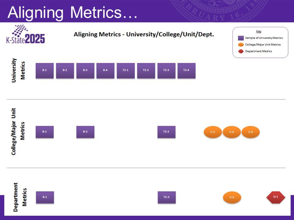 Aligning Metrics…