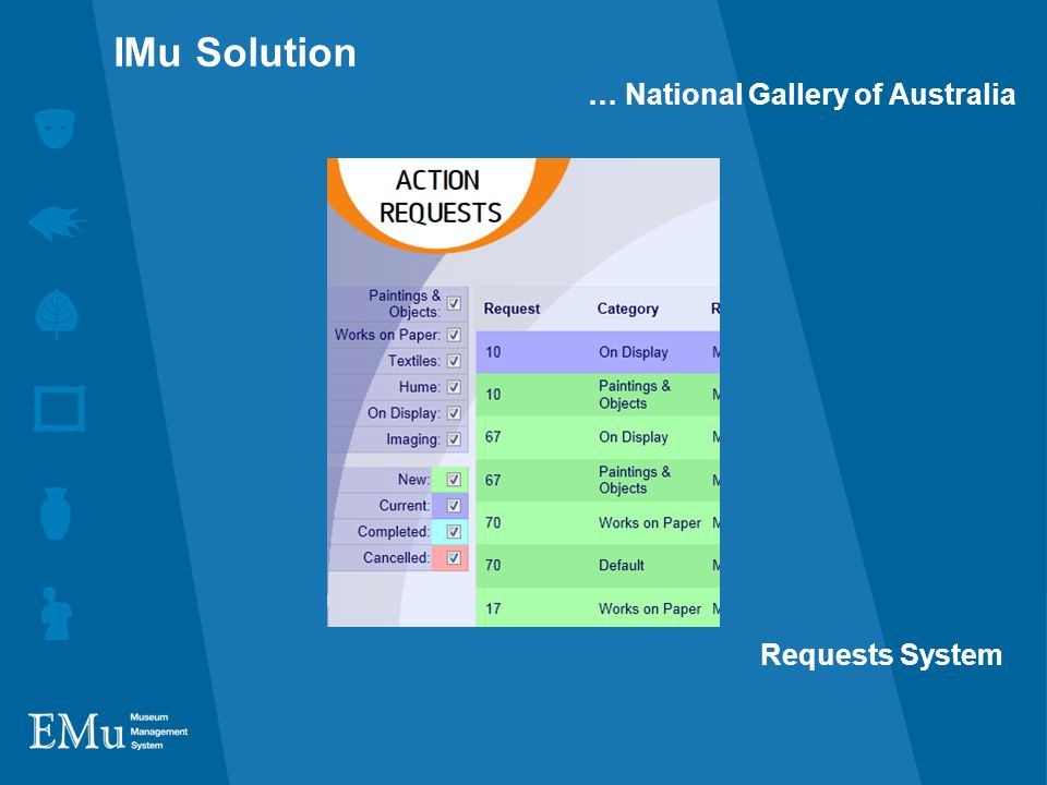 IMu Solution … National Gallery of Australia Requests System