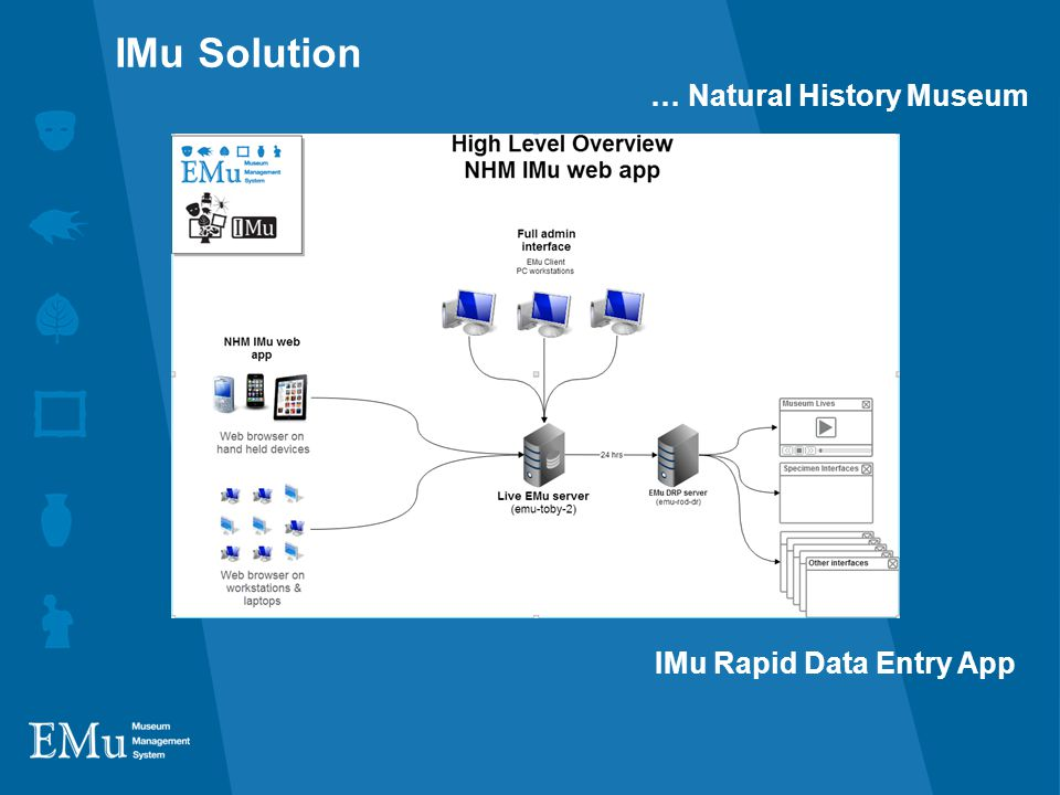 IMu Solution … Natural History Museum IMu Rapid Data Entry App