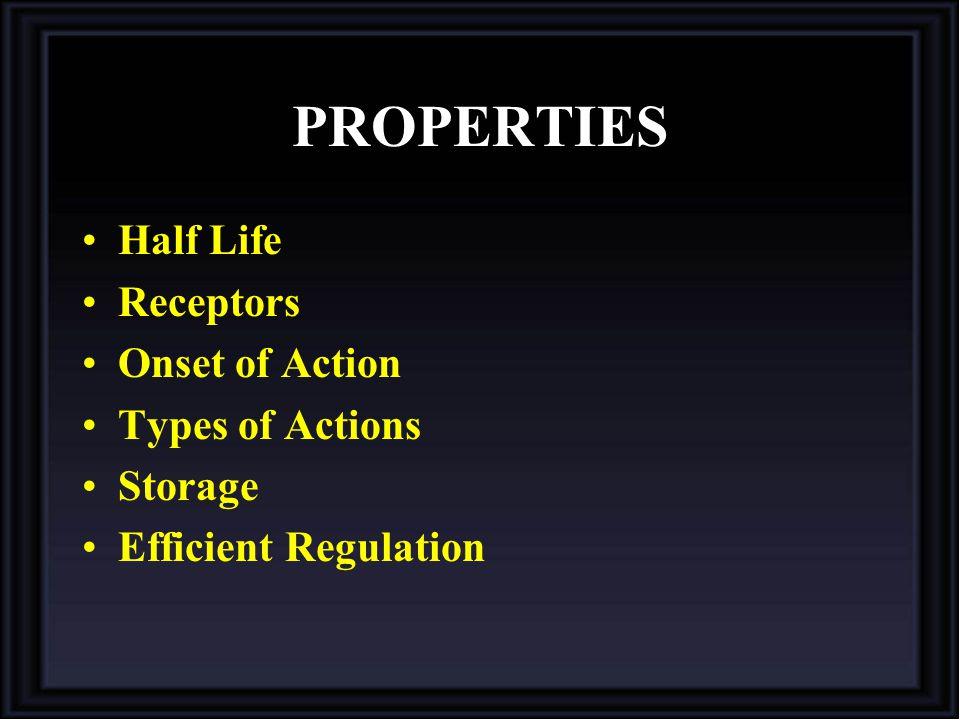 PROPERTIES Half Life Receptors Onset of Action Types of Actions Storage Efficient Regulation