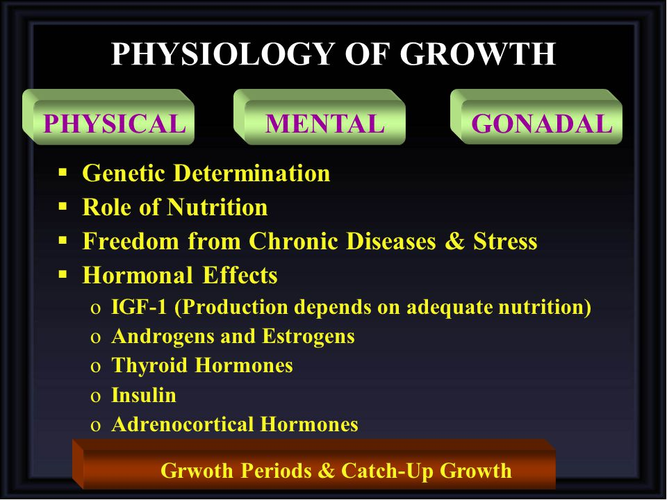 PHYSIOLOGY OF GROWTH  Genetic Determination  Role of Nutrition  Freedom from Chronic Diseases & Stress  Hormonal Effects oIGF-1 (Production depends on adequate nutrition) oAndrogens and Estrogens oThyroid Hormones oInsulin oAdrenocortical Hormones PHYSICALMENTALGONADAL Grwoth Periods & Catch-Up Growth