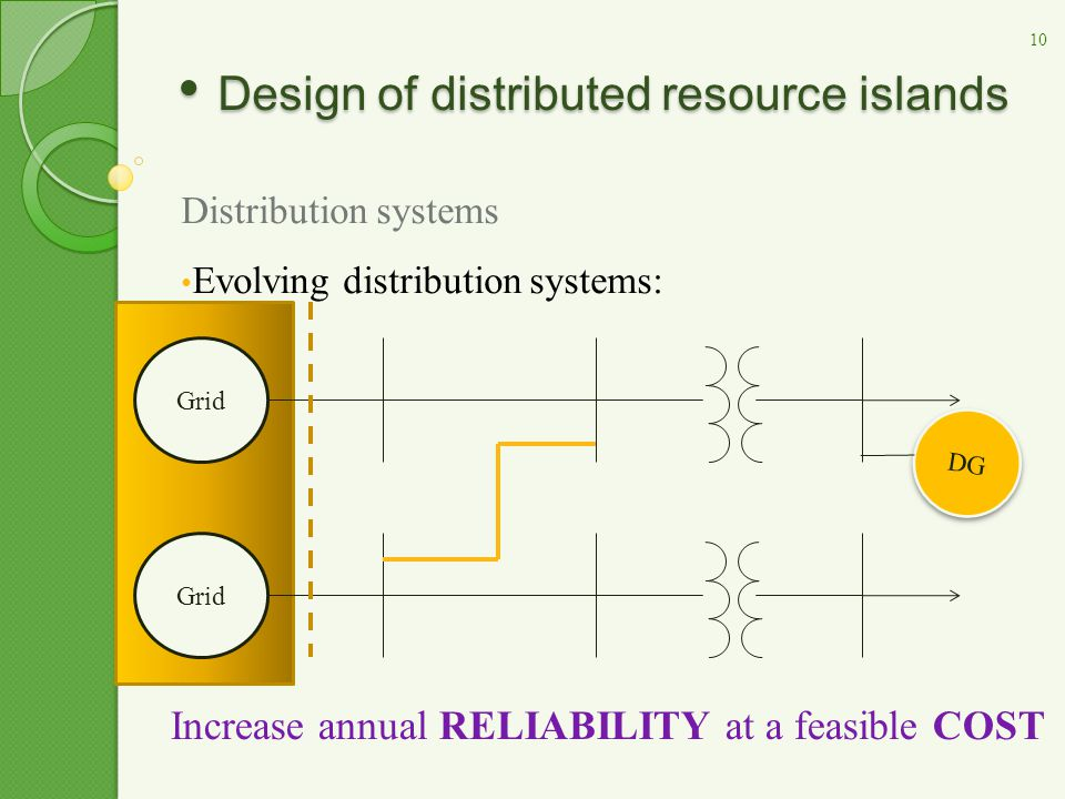 Distribution systems Evolving distribution systems: Grid DG Increase annual RELIABILITY at a feasible COST Design of distributed resource islands Design of distributed resource islands 10