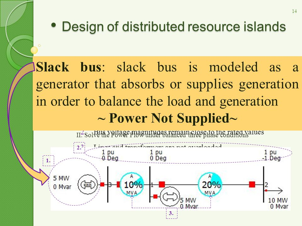 Power systems simulation tool: Computer program to solve a power flow: 1. Generation supplies the demand, to control the frequency of the system 2. Bu