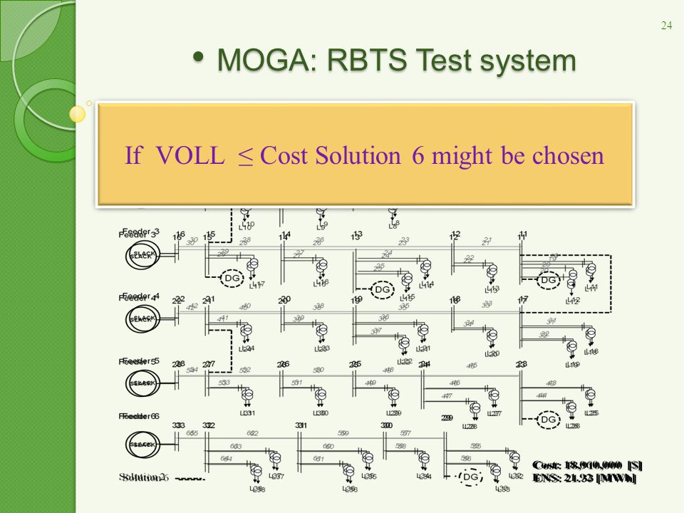 MOGA: RBTS Test system MOGA: RBTS Test system 24 If VOLL ≤ Cost Solution 6 might be chosen