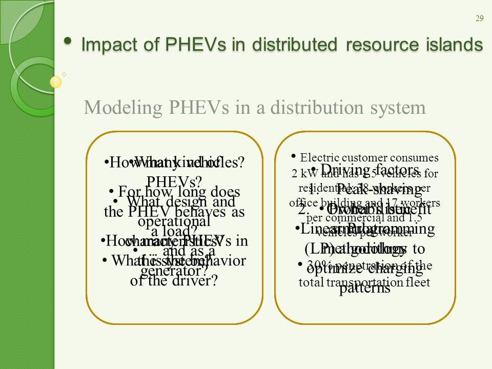 Impact of PHEVs in distributed resource islands Impact of PHEVs in distributed resource islands Modeling PHEVs in a distribution system How many vehic
